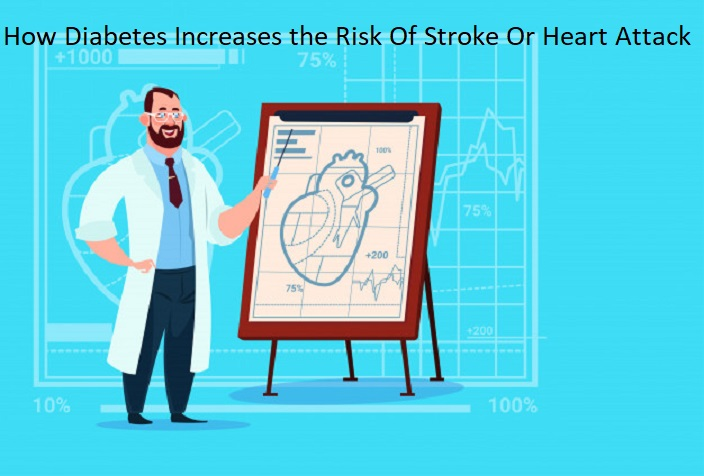 How Diabetes Increases the Risk of Stroke Or Heart Attack